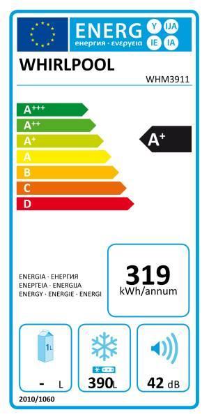 Whm3911 energie