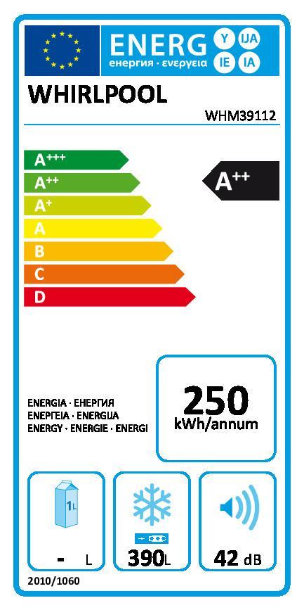 Whm39112 energie