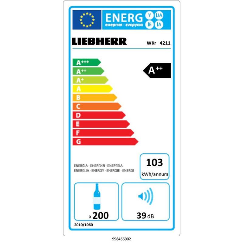 Wkr4211 energie