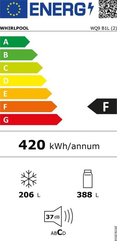 Wq9b1l energie