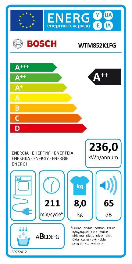 Wtm852k1fg energie 1