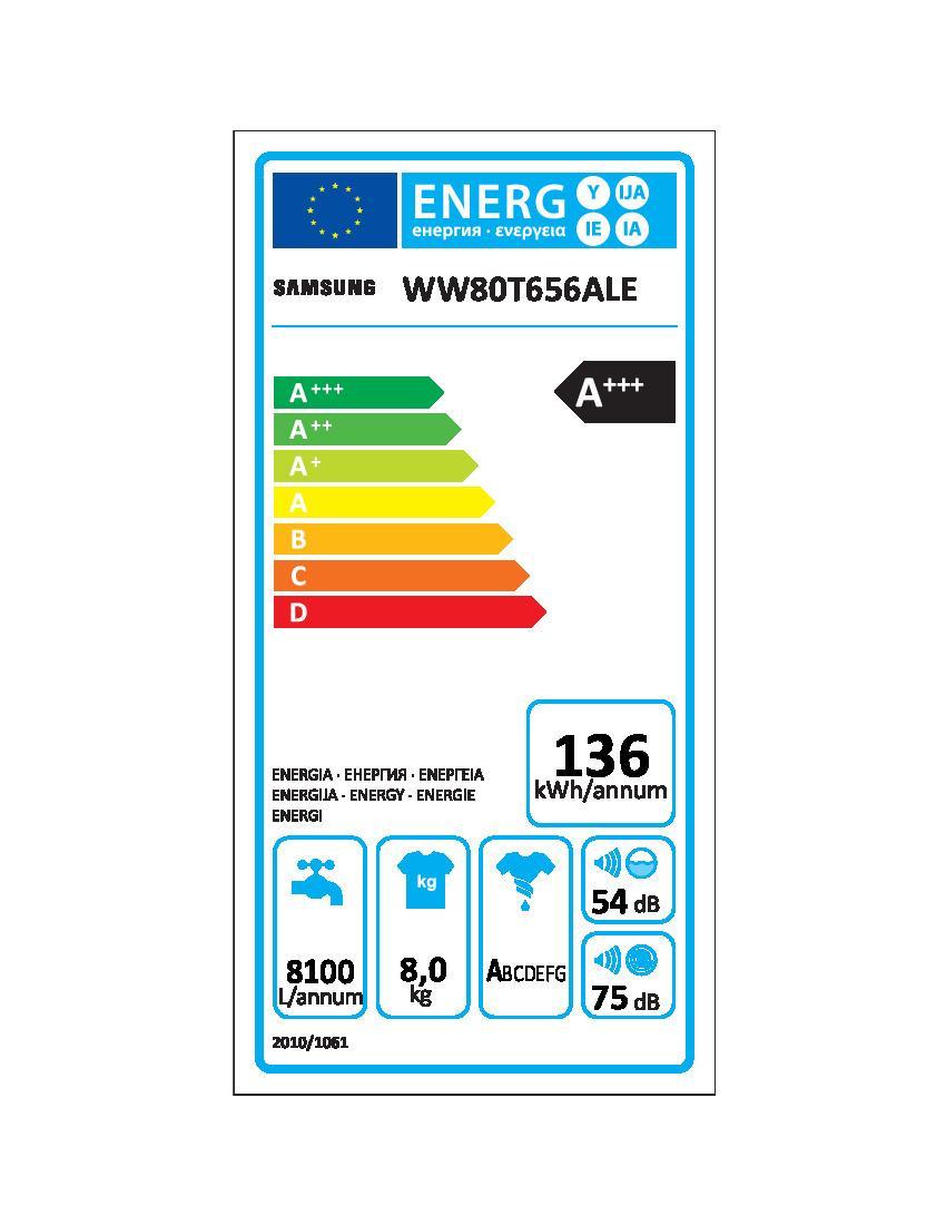 Ww80t656ale energie